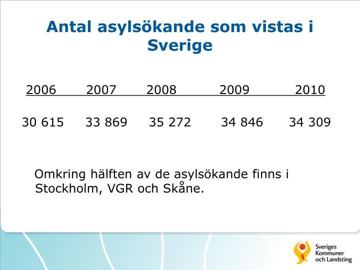 Antal asylsökande som vistas i Sverige