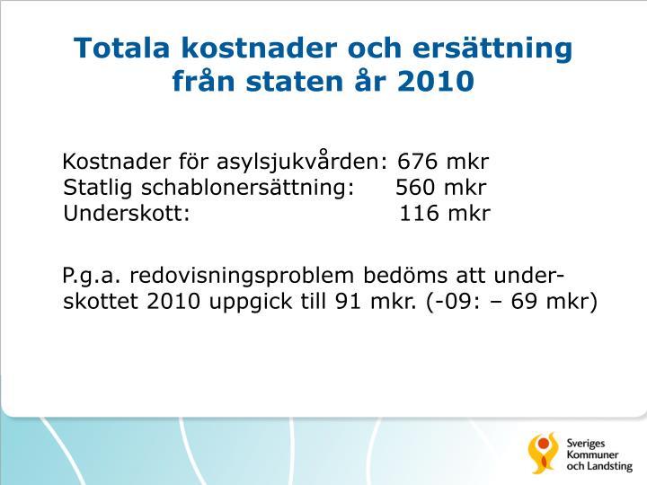 Totala kostnader och ersättning från staten år 2010