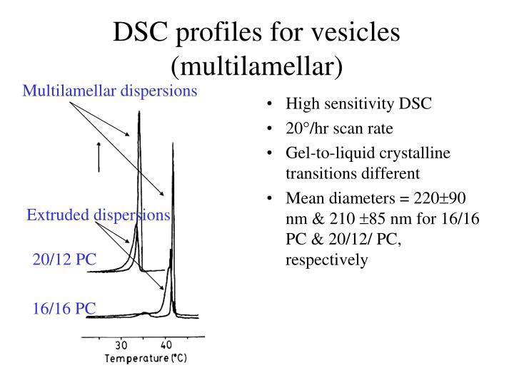 DSC profiles for vesicles (multilamellar)
