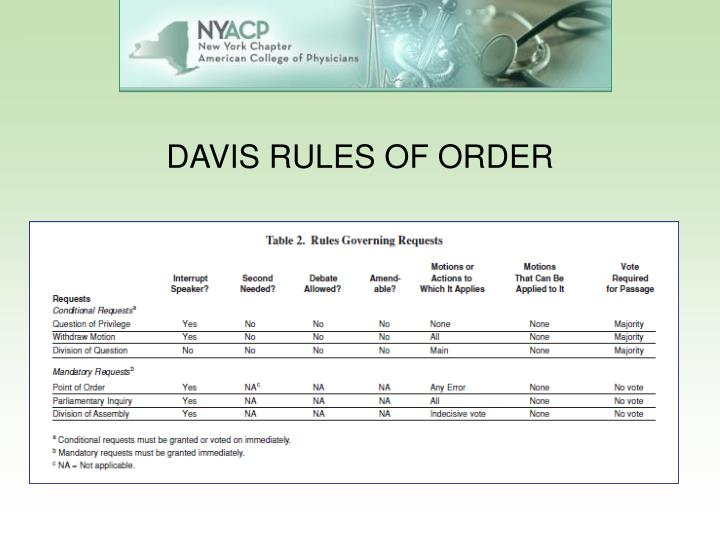 DAVIS RULES OF ORDER