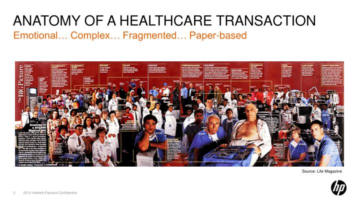 Anatomy of a healthcare transaction