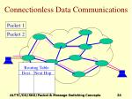 connectionless data communications1