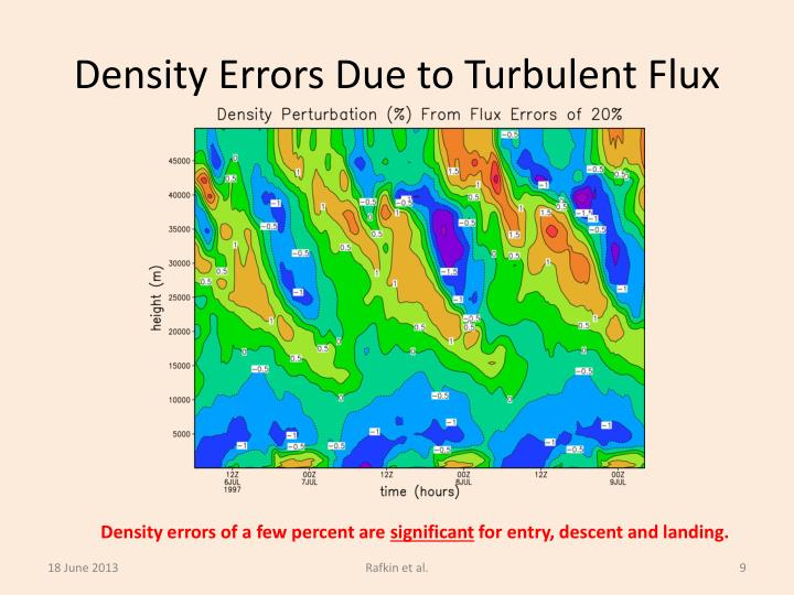 Density Errors Due to Turbulent Flux