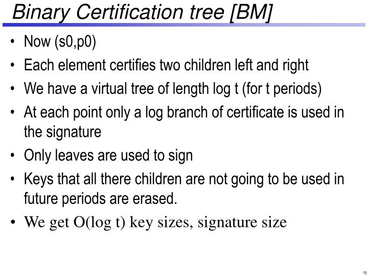 Binary Certification tree [BM]