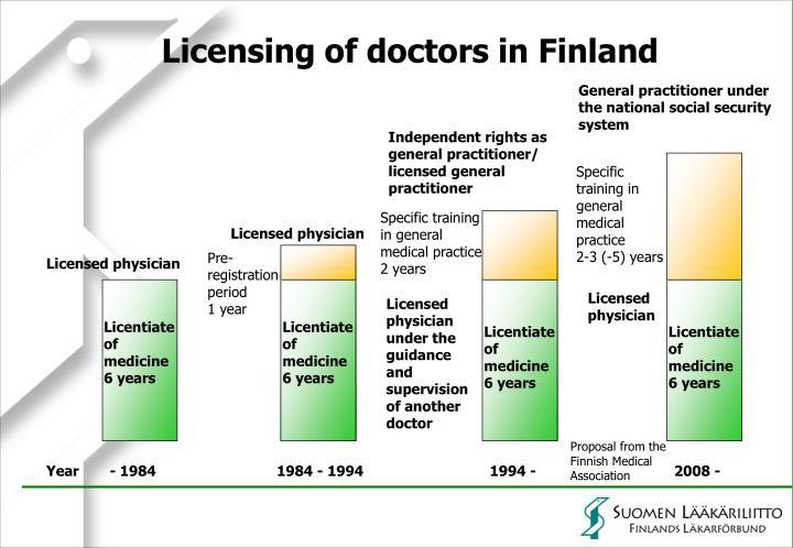 Licensing of doctors in Finland