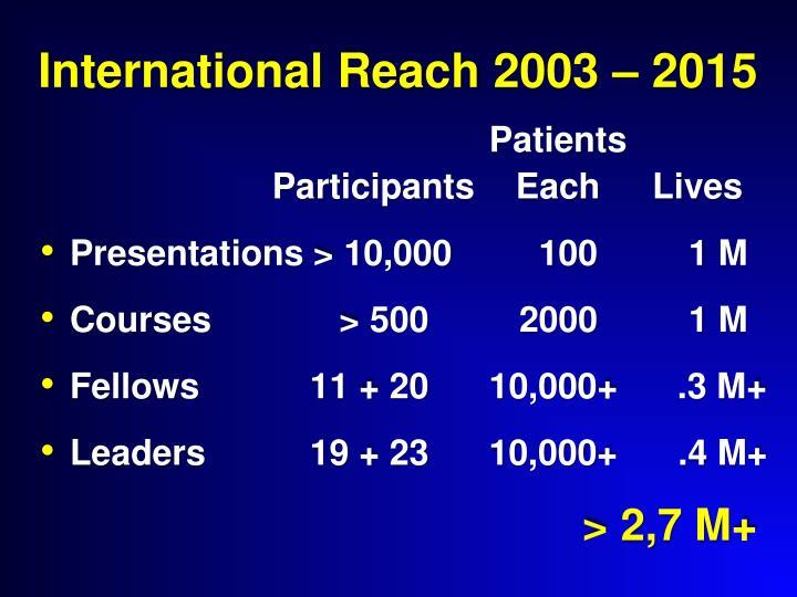 International Reach 2003 – 2015