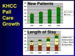 khcc pall care growth