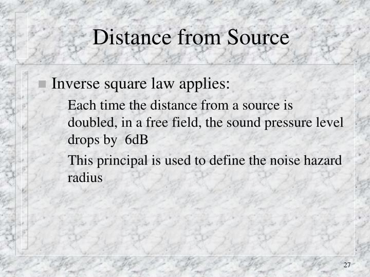 Distance from Source