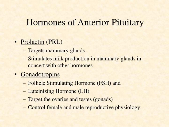 Hormones of Anterior Pituitary