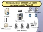 logistic vision iii1