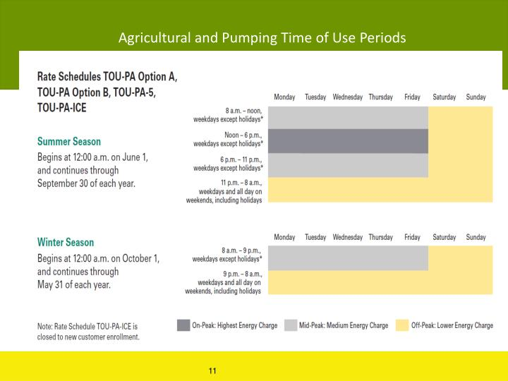 Agricultural and Pumping Time of Use Periods