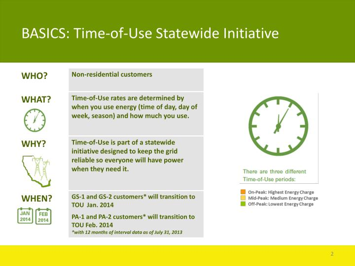 BASICS: Time-of-Use Statewide Initiative