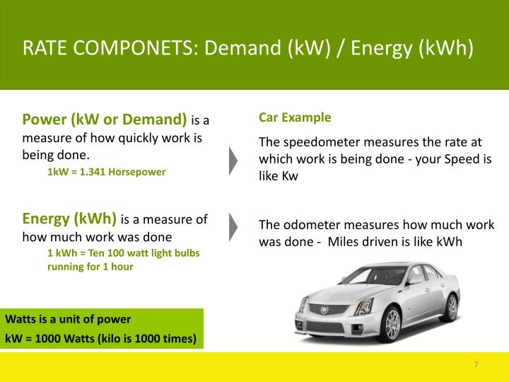 RATE COMPONETS: Demand (kW) / Energy (kWh)