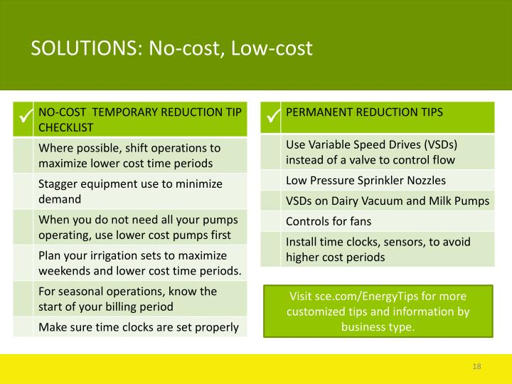 SOLUTIONS: No-cost, Low-cost