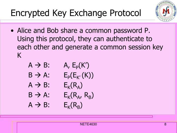 Encrypted Key Exchange Protocol