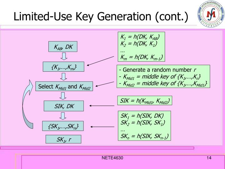 Limited-Use Key Generation (cont.)