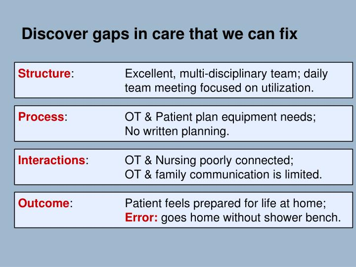 Discover gaps in care that we can fix