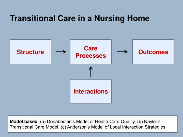 Transitional Care in a Nursing Home