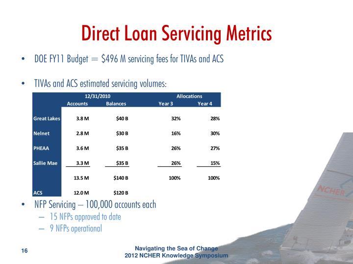 Direct Loan Servicing