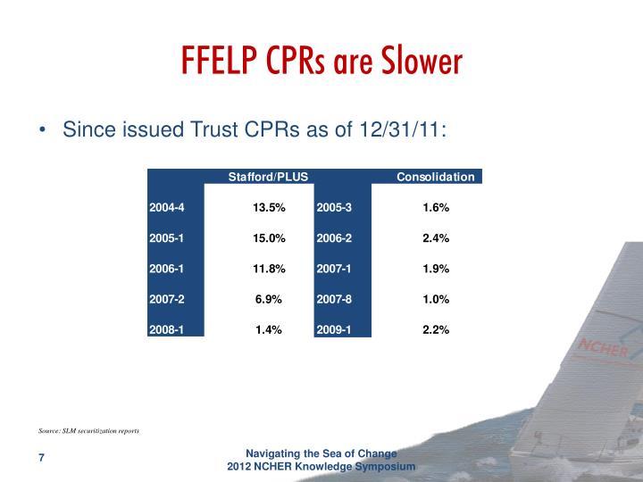 FFELP CPRs are Slower