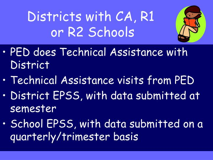 Districts with CA, R1