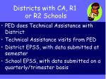 districts with ca r1 or r2 schools