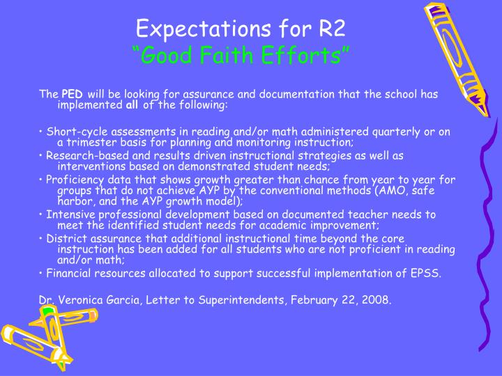 Expectations for R2