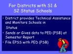 for districts with s1 s2 status schools
