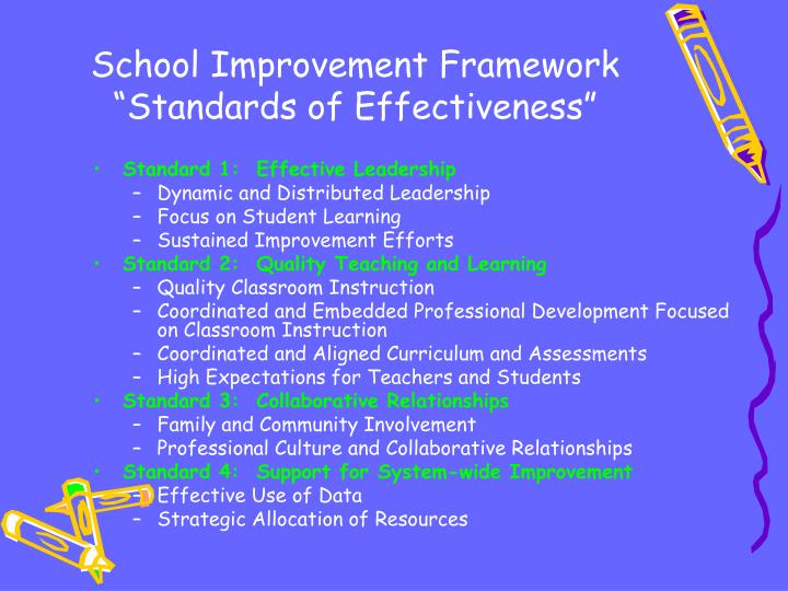 School Improvement Framework
