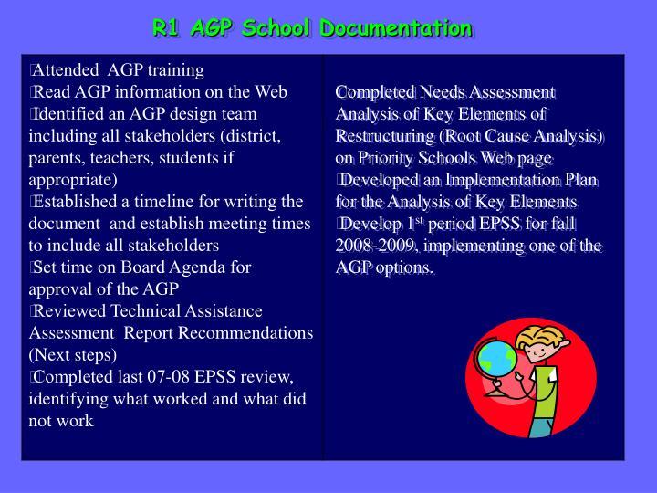 R1 AGP School Documentation