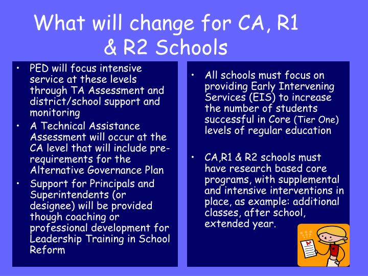 PED will focus intensive service at these levels through TA Assessment and district/school support and monitoring