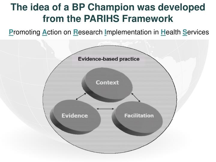 The idea of a BP Champion was developed from the PARIHS Framework