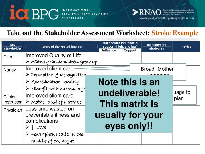 Take out the Stakeholder Assessment Worksheet: