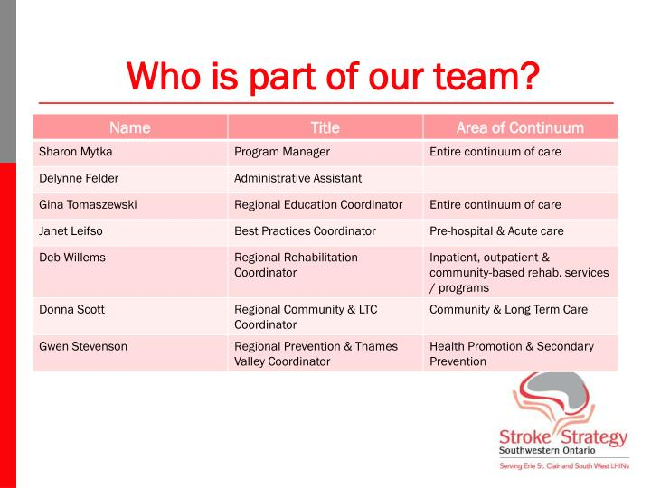 Who is part of our team?