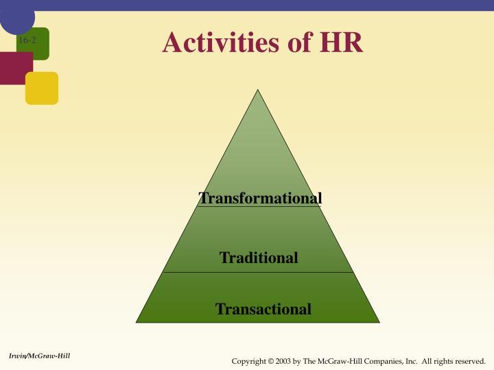 Activities of HR