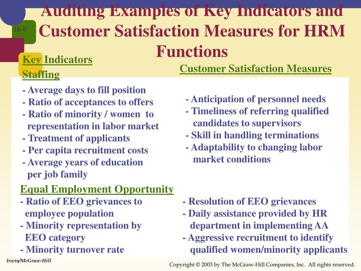 Auditing Examples of Key Indicators and Customer Satisfaction Measures for HRM Functions