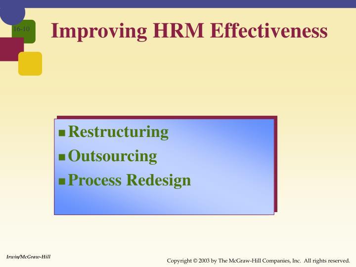 Improving HRM Effectiveness