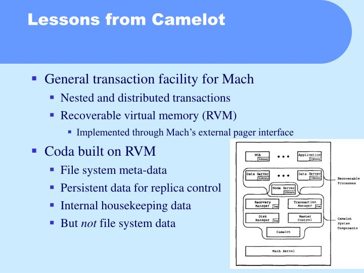 General transaction facility for Mach