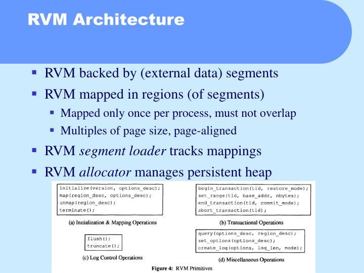 RVM backed by (external data) segments