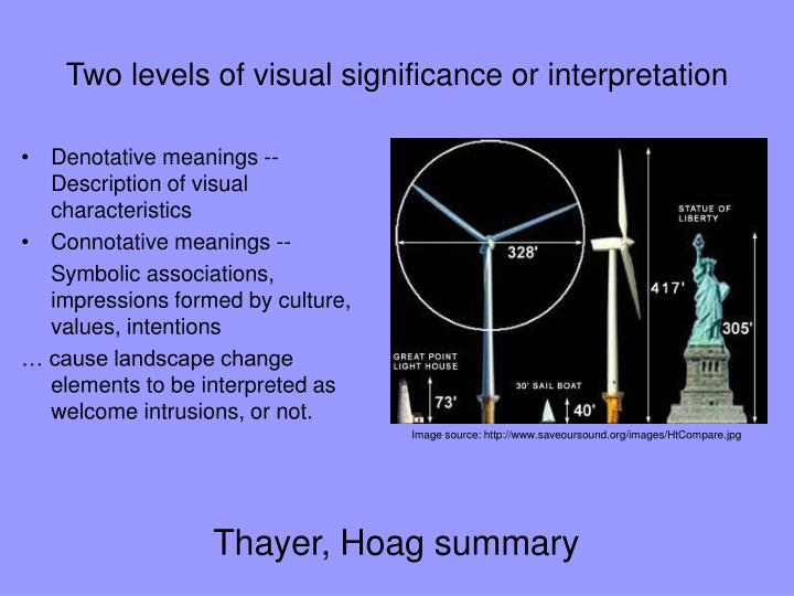Two levels of visual significance or interpretation