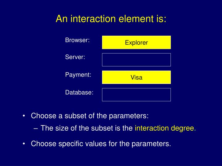 An interaction element is: