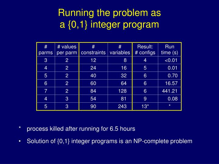 Running the problem as