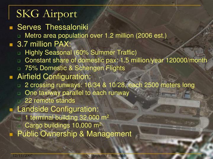 SKG Airport