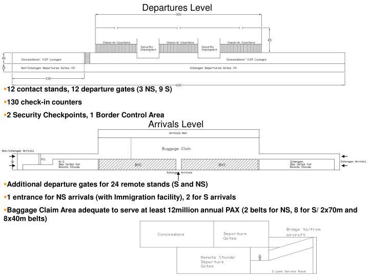 Departures Level
