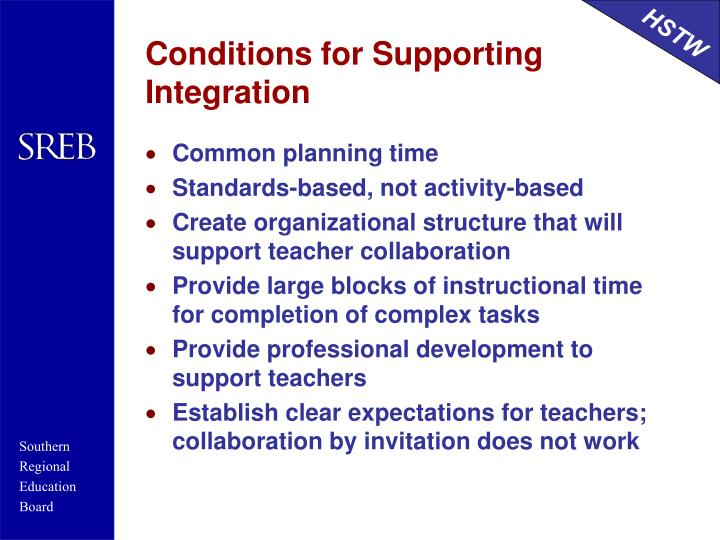 Conditions for Supporting Integration