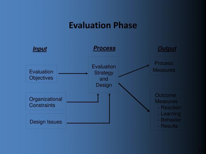 Evaluation Phase