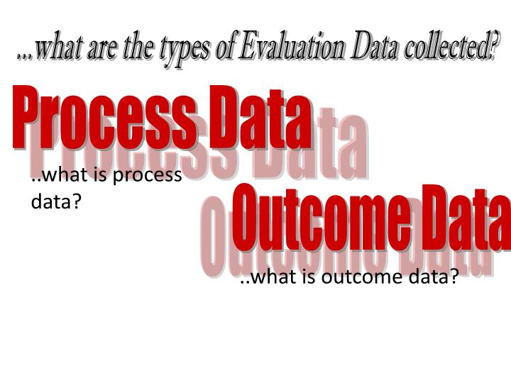 ...what are the types of Evaluation Data collected?