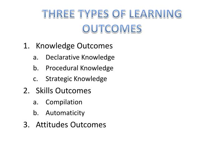 THREE TYPES OF LEARNING OUTCOMES