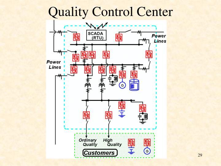Quality Control Center