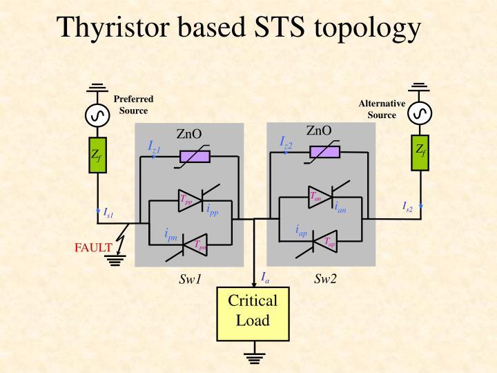 Thyristor based STS topology